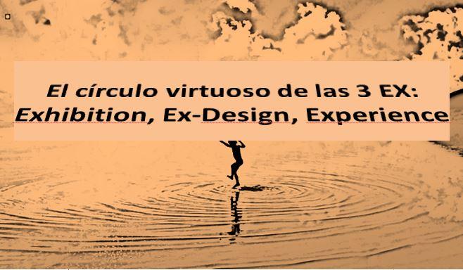 El círculo virtuoso de las 3 EX  Exdesign Exhibition Experience