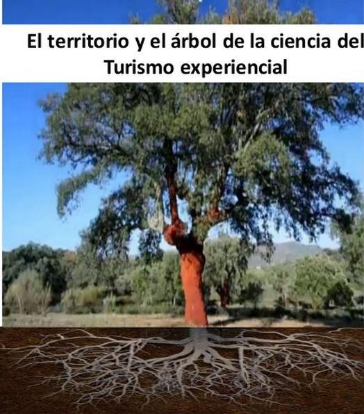 El árbol de la ciencia del turismo experiencial