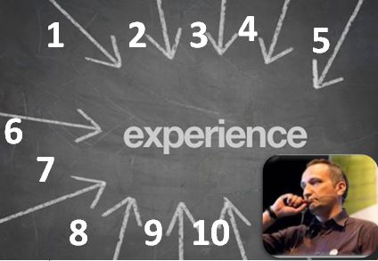 10 campañas de marketing experiencial y contenidos de 2013