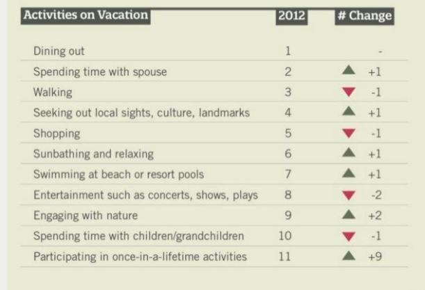 Turismo hacer una vez en la vida