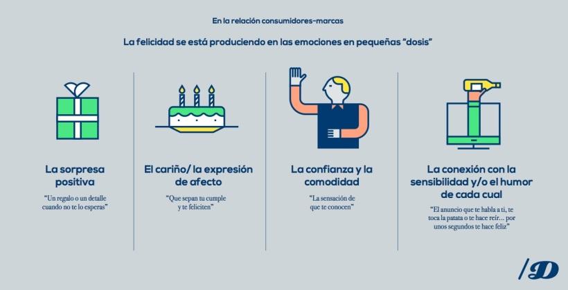 relacion-consumidores-marcas.jpg